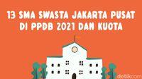 Gratis SPP 3 Tahun, Ini Daftar 13 SMA Swasta Jakarta Pusat di PPDB 2021