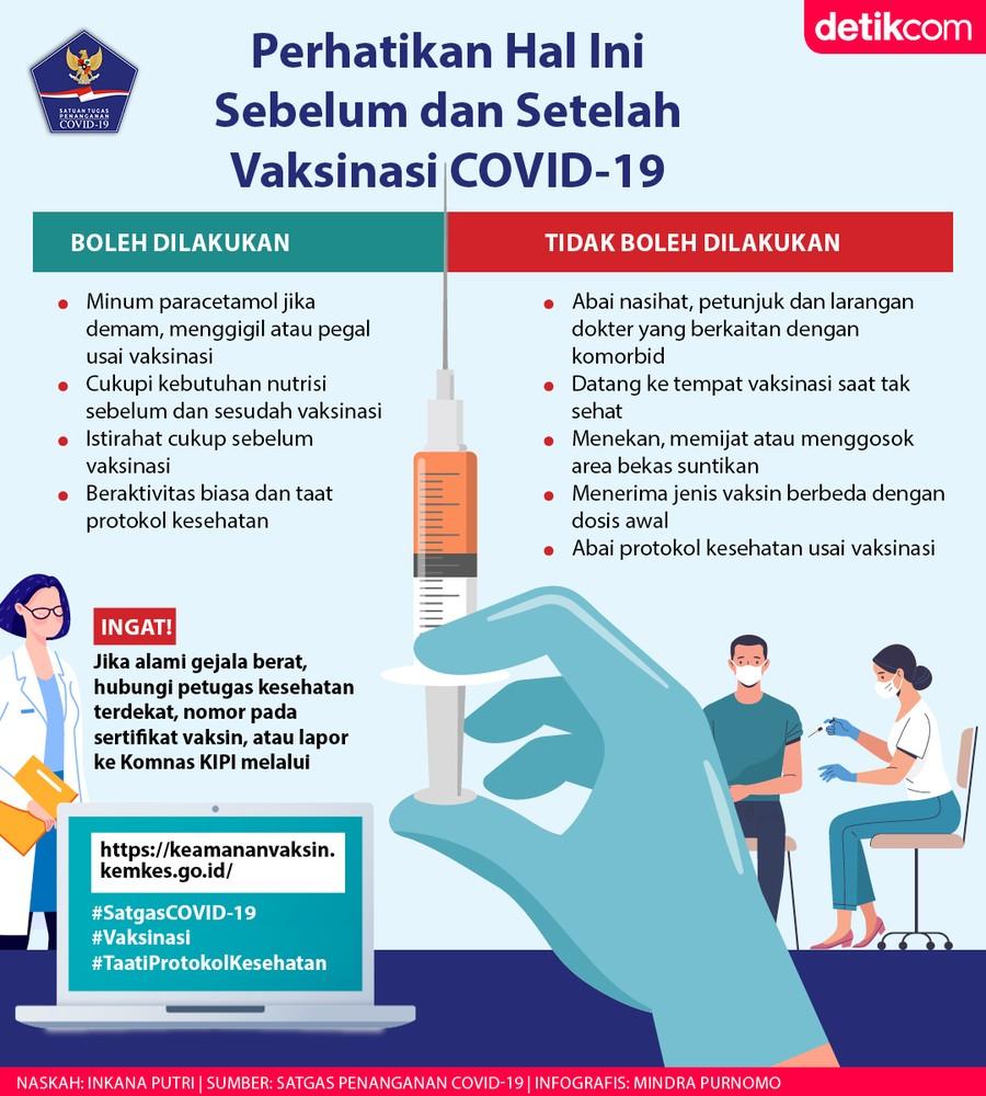 Infografis BNPB