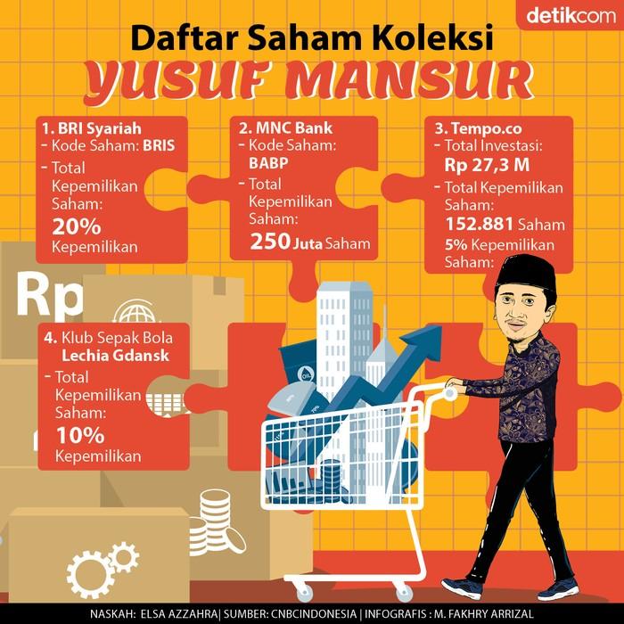 Infografis saham koleksi Ustaz Yusuf Mansur