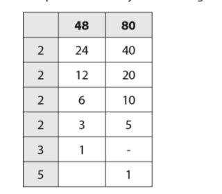 Latihan Soal Cerita Matematika untuk Tes dengan Pembahasannya
