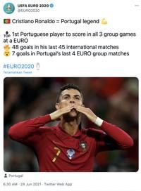 Meme Cristiano Ronaldo