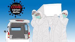 Respons IDI Jabar soal Kematian Pasien COVID di IGD Meningkat