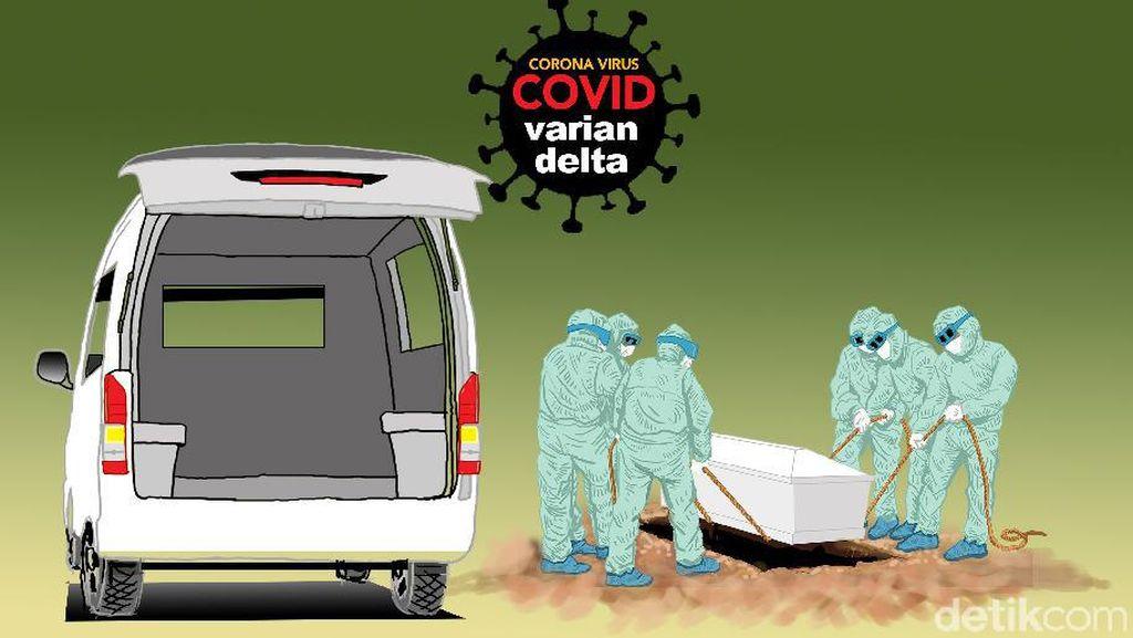 Angka Kematian COVID-19 di Pangandaran Capai 3,38%, Ini Diduga Penyebabnya