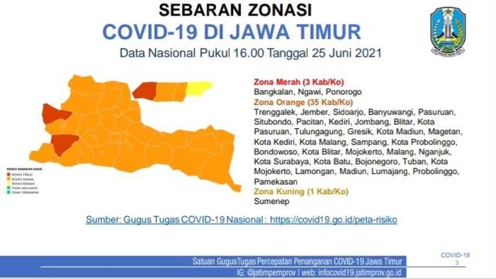 Sebaran Zona Merah COVID-19 di 3 Daerah Jatim dan Rinciannya