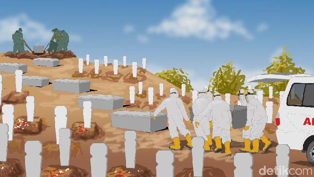 Angka Kematian Akibat COVID-19 Tinggi, Garut Terapkan PPKM Level 4