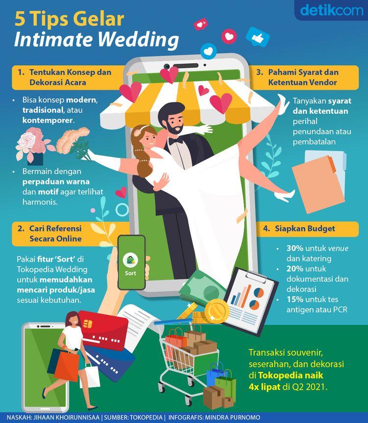 Ilustrasi Intimate Wedding