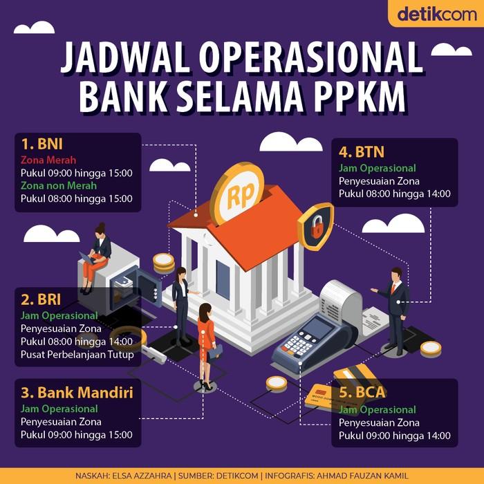 Jam Buka Bank