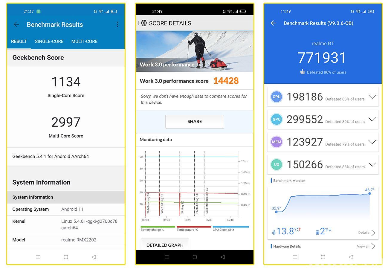 Review Realme GT 5G: Makin Ngebut Main Game dengan Snapdragon 888