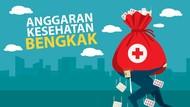Pagu Anggaran Kesehatan Naik Jadi Rp 193,93 T untuk Tangani COVID-19