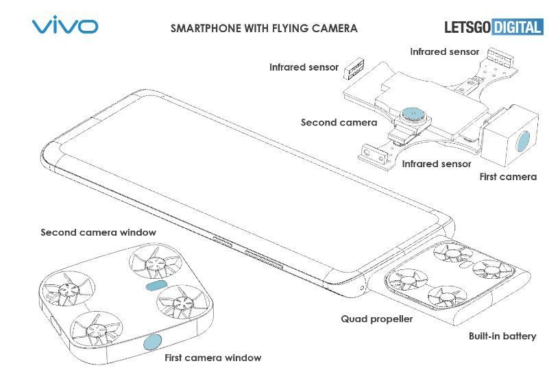 Prototipe Vivo dengan kamera terbang. (Tangkapan Layar via website letsgodigital.org)