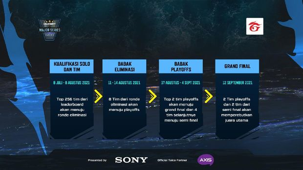 Garena Buka Pendaftaran Call of Duty: Mobile World Championship 2021