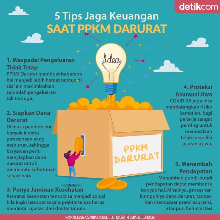 Infografis Tips Jaga Keuangan saat PPKM Darurat
