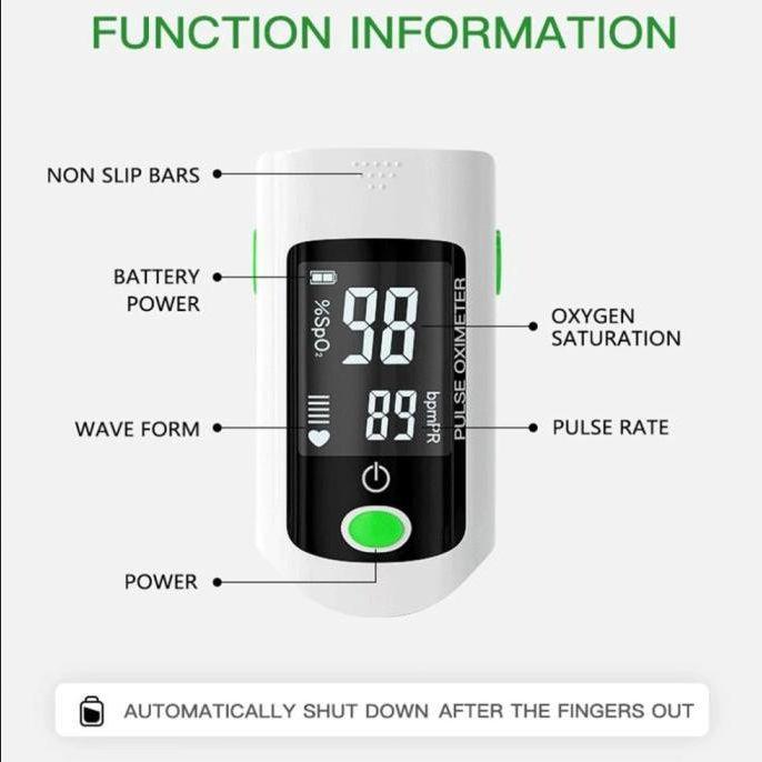 Pilihan Oximeter, Pengukur Saturasi Oksigen yang Kini Wajib Punya