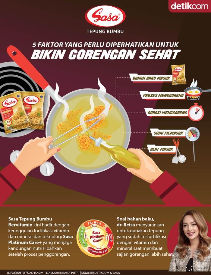 Sasa Infografis