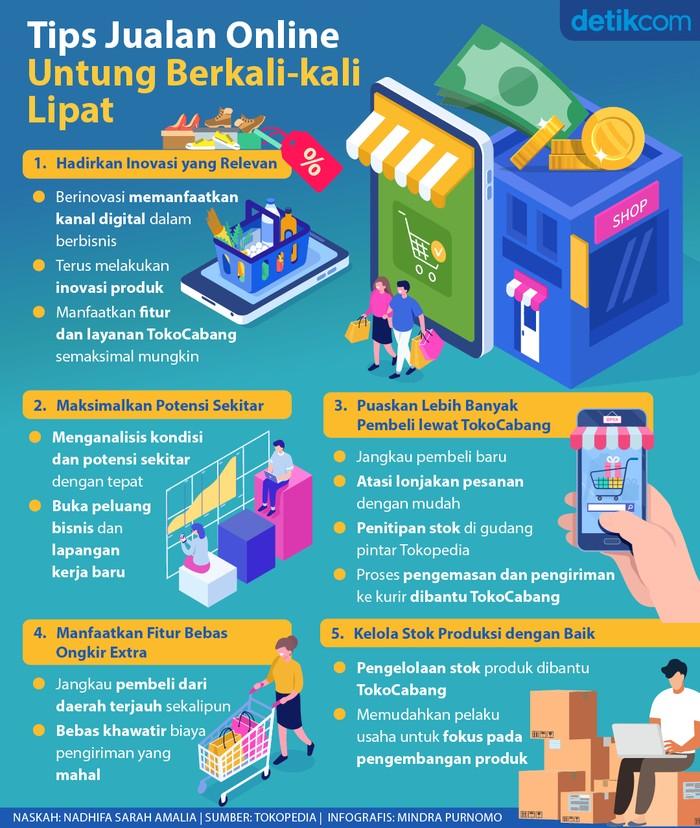 Tips Jualan Online Tokopedia
