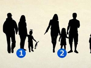 Tes Kepribadian: Tebak Gambar Mana yang Bukan Keluarga?