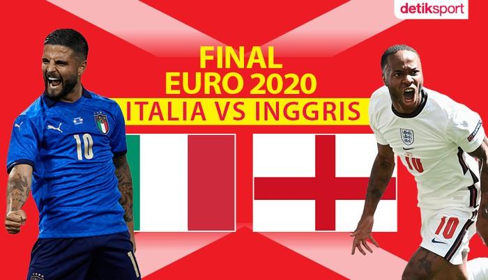 Italia vs Inggris