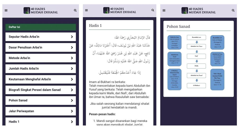 Aplikasi Pusat Kajian Hadis