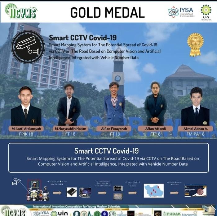 Mahasiswa UB Ciptakan Smart CCTV Deteksi Pelanggar Prokes
