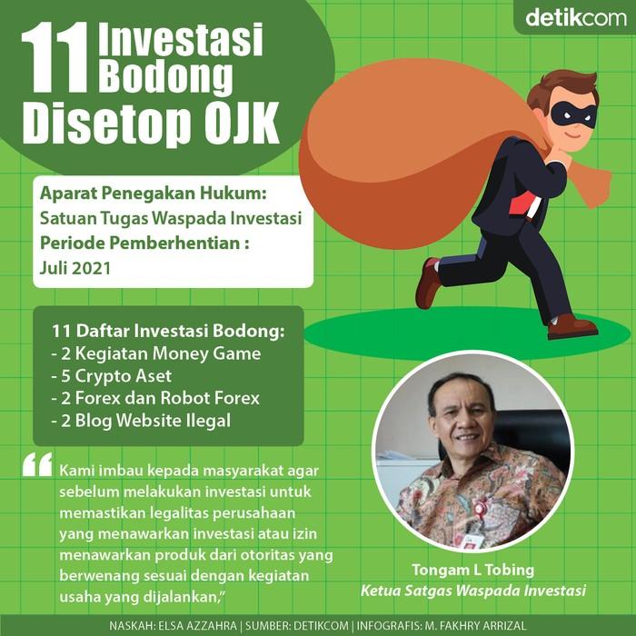 Investasi Bodong