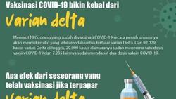 Dibanding varian COVID-19 lainnya, virus Corona varian Delta disebut lebih murah menular. Risiko penularannya lebih tinggi pada orang-orang tertentu.