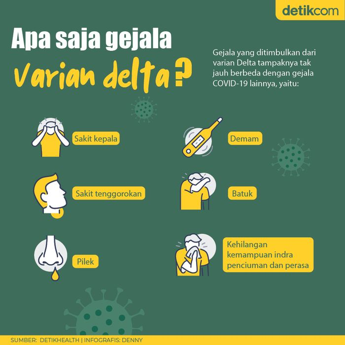 Infografis Varian Delta