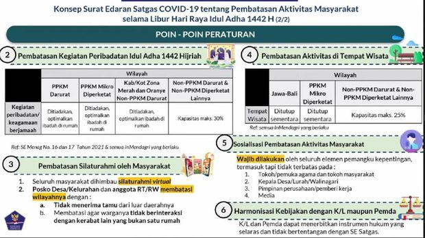 Idul Adha, Masyarakat Diminta Silaturahmi Virtual-Batasi Interaksi