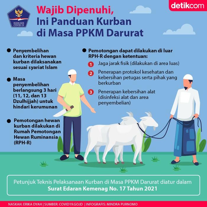 Infografis BNPB2021