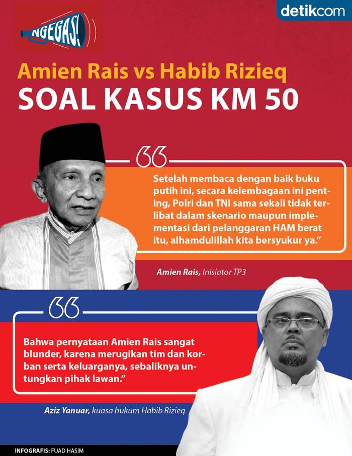 Habib Rizieq vs Amien Rais (Tim Infografis detikcom)