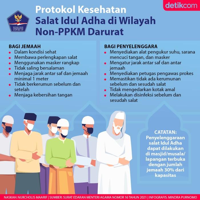 Infografis Idul Adha