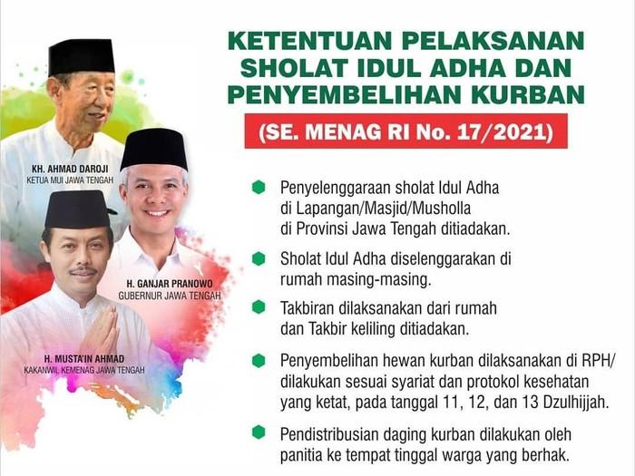 Kanwil Kemenag Jateng mengingatkan salat Idul Adha 1442 H/2021 dilaksanakan di rumah.