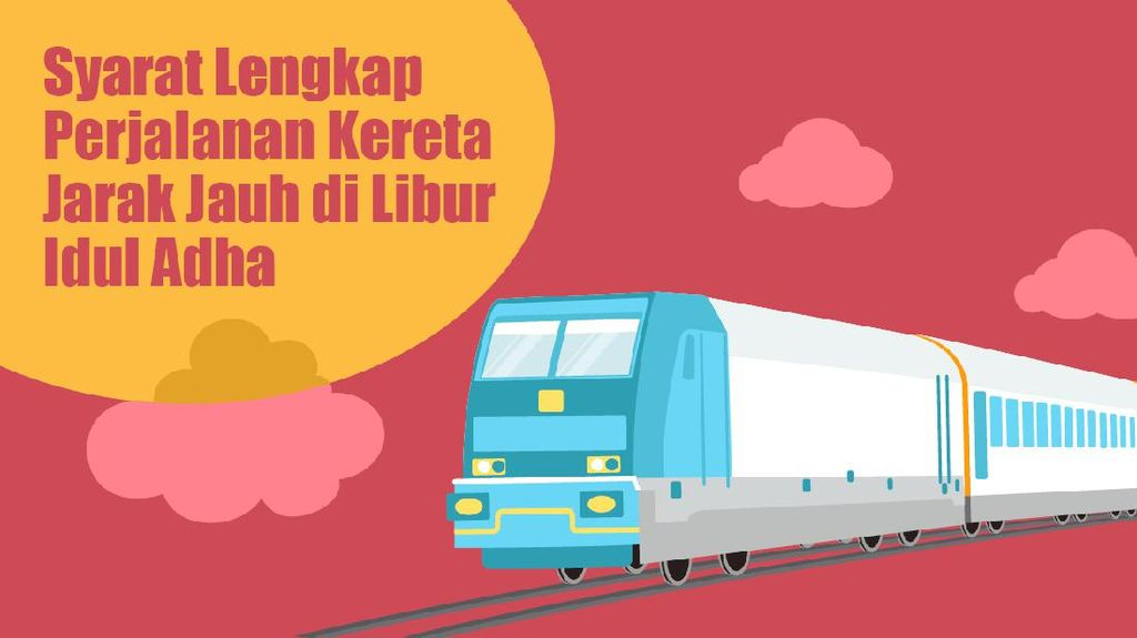 Syarat Lengkap Naik Kereta Jarak Jauh di Libur Idul Adha