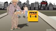 PPKM Level 4 Diperpanjang hingga 2 Agustus, Ini Imbauan IDI Jatim
