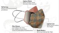 Inovatif! Mahasiswa Unair Bikin Masker Antivirus dari Limbah Kulit Udang