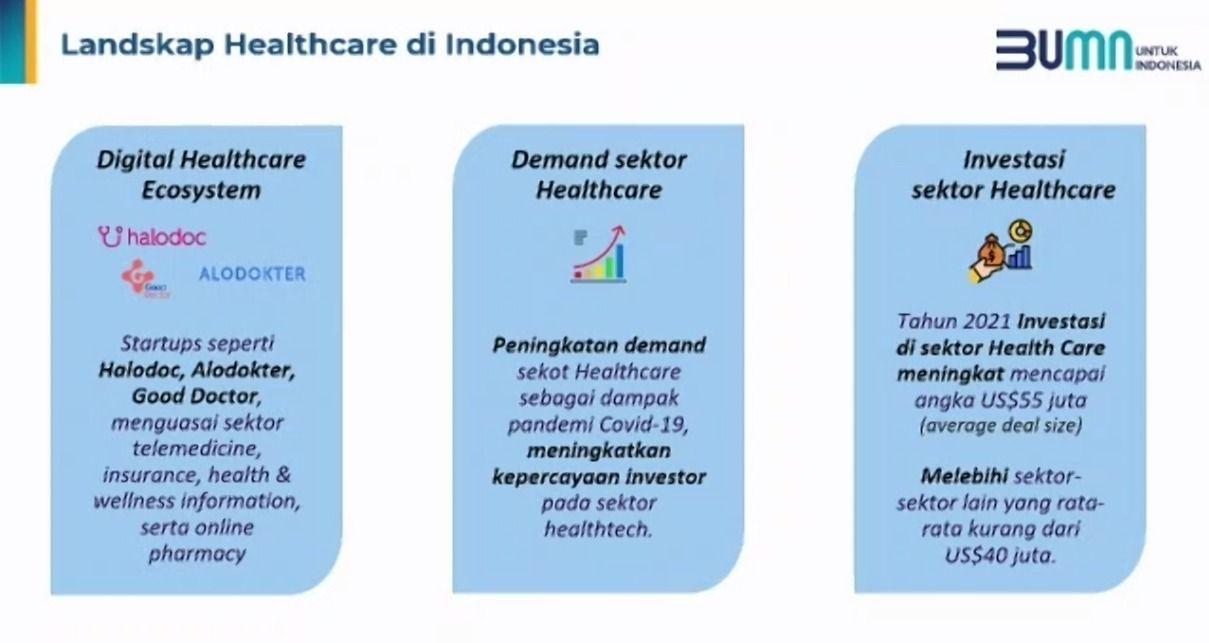 Lanskap healthcare di Indonesia