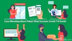 Isoman COVID-19 Bisa Dapat Paket Obat Gratis, Begini Caranya