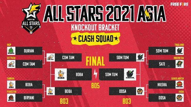 Tim Som Tum Bawa Gelar Juara di Free Fire All Stars: Asia Day 2