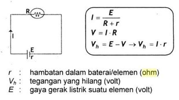 Contoh soal hukum Ohm