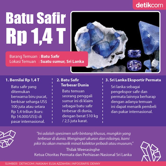 Batu Safir Rp 1,4 T