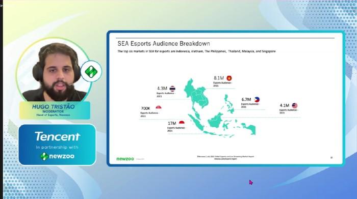 Indonesia Menjadi Pasar Terbesar Untuk Ekosistem Esports di Asia Tenggara