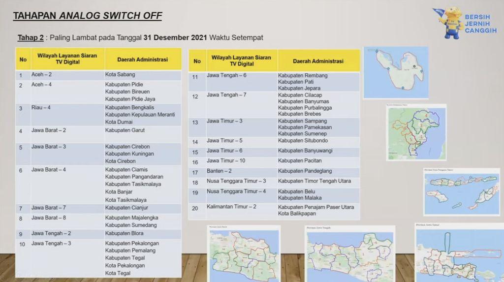 Peta sebaran wilayah dan jadwal suntik mati TV analog pada Tahap 1 dan Tahap 2 di tahun 2021.