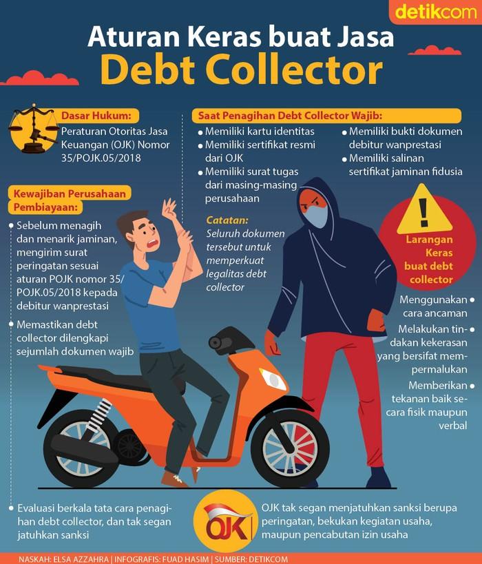 Infografis aturan keras buat jasa debt collector