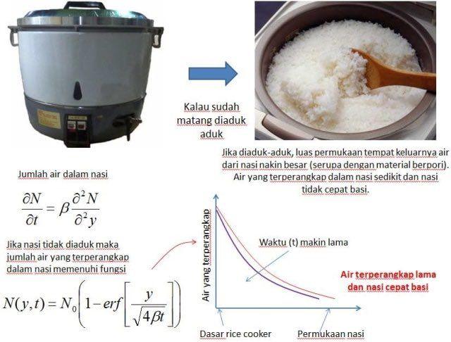 Niat! Netizen Pakai Rumus Kimia untuk Buktikan Nasi Matang Harus Diaduk