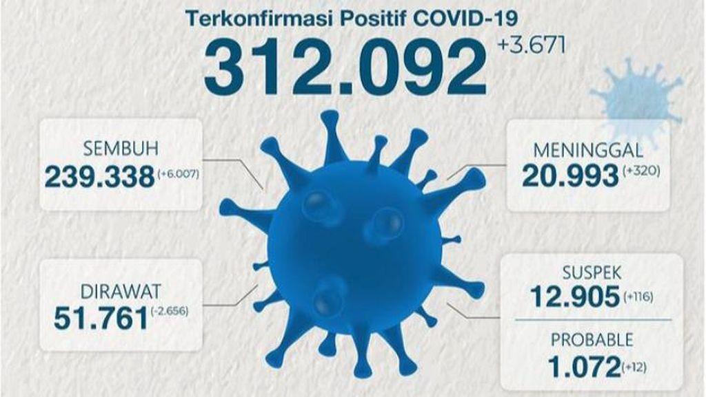30 Hari PPKM Darurat-Perpanjangan, Begini Kondisi Penyebaran COVID-19 di Jatim