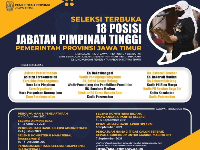 Ada 18 jabatan pimpinan tertinggi pratama yang kosong di Pemprov Jatim. Gubernur Khofifah Indar Parawansa menyebut, proses seleksi dibuka mulai hari ini.
