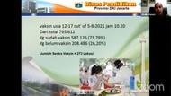 Disdik DKI Ungkap 73 Persen Siswa 12-17 Tahun Sudah Divaksinasi