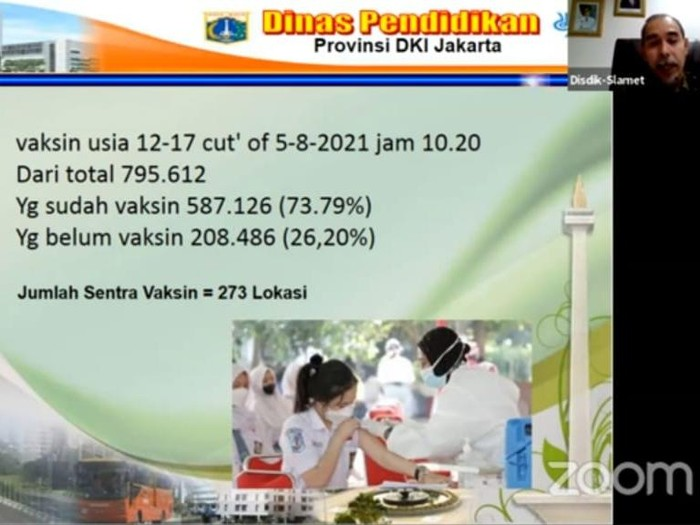 Paparan jumlah vaksinasi siswa di DKI (Dok. Screenshot).