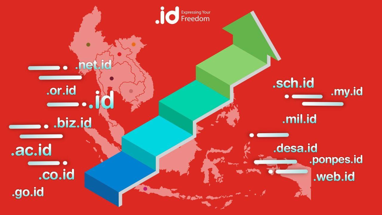 Nama domain internet .id menjadi raja di Asia Tenggara usai jumlahnya melampui nama domain kompetitor Vietnam (.vn).