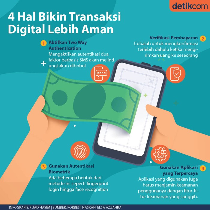 Infografis Tips Aman Transaksi Digital