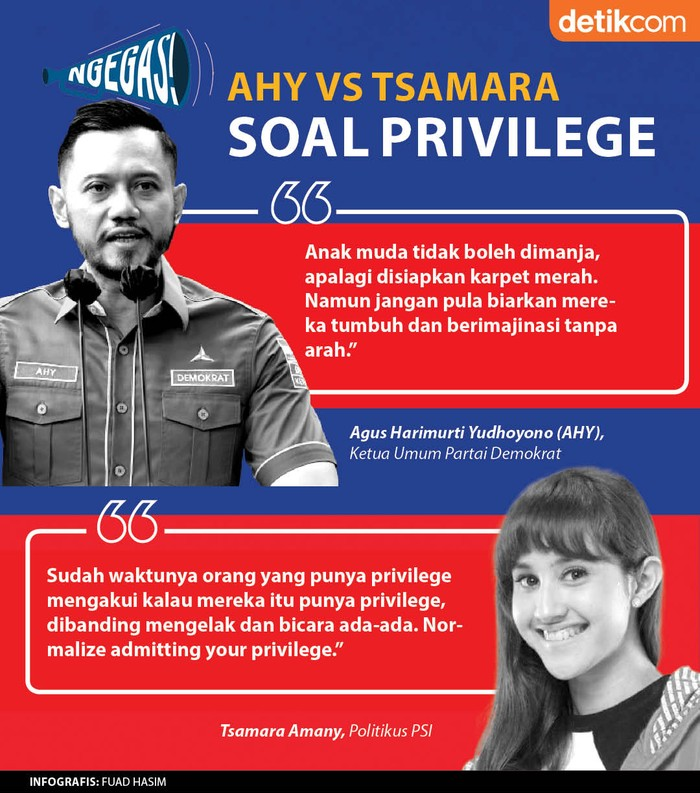 AHY vs Tsamara (Tim Infografis detikcom)
